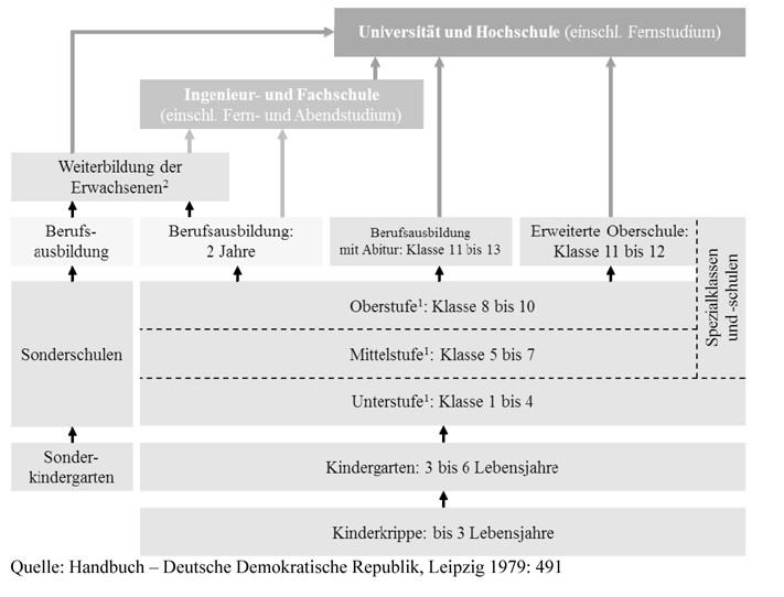 Die Variablen und deren Umsetzung in Messinstrumente | SpringerLink
