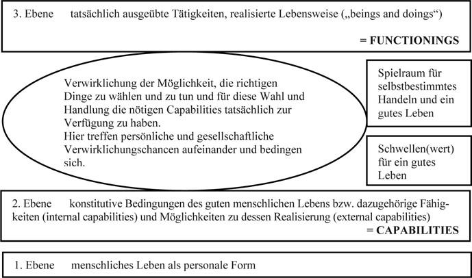 Erfreut Elektrotechnik Nimmt Die Erstsemester Wieder Auf Galerie ...