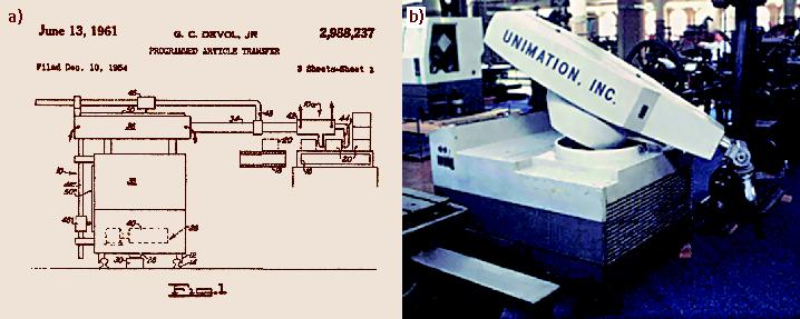 Industrial Robotics | SpringerLink