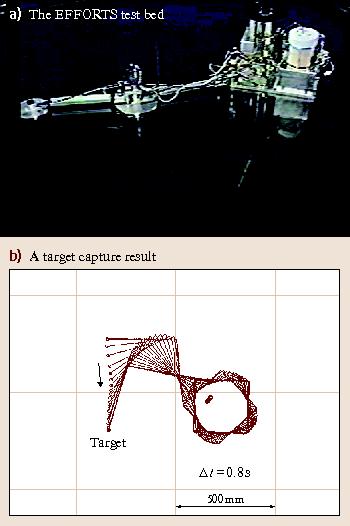 Berühmt Furt Ranger Schaltplan Kostenlose Probe Routing Detail ...