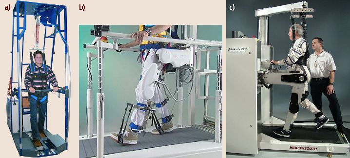 Rehabilitation and Health Care Robotics | SpringerLink