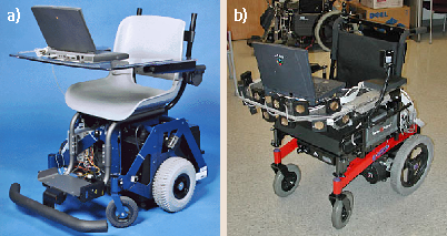 Rehabilitation and Health Care Robotics   SpringerLink