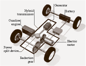 Transport Systems | SpringerLink