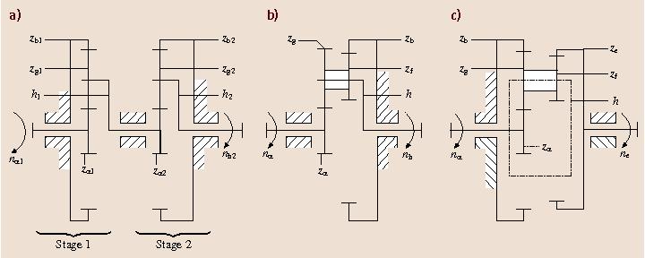 Design of Machine Elements | SpringerLink