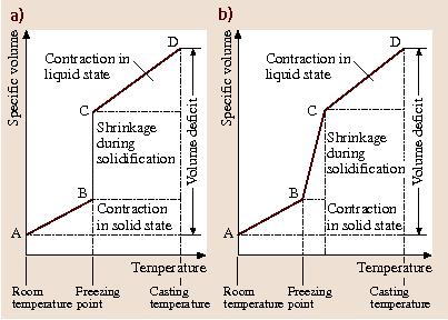 Manufacturing Engineering   SpringerLink