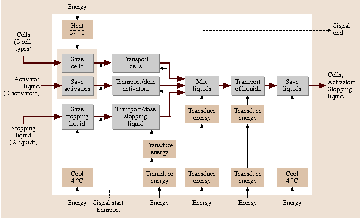 Engineering Design | SpringerLink