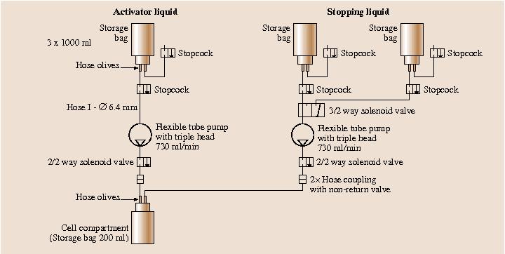 Engineering Design   SpringerLink