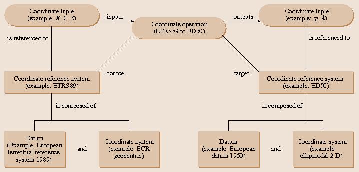 Standardization | SpringerLink