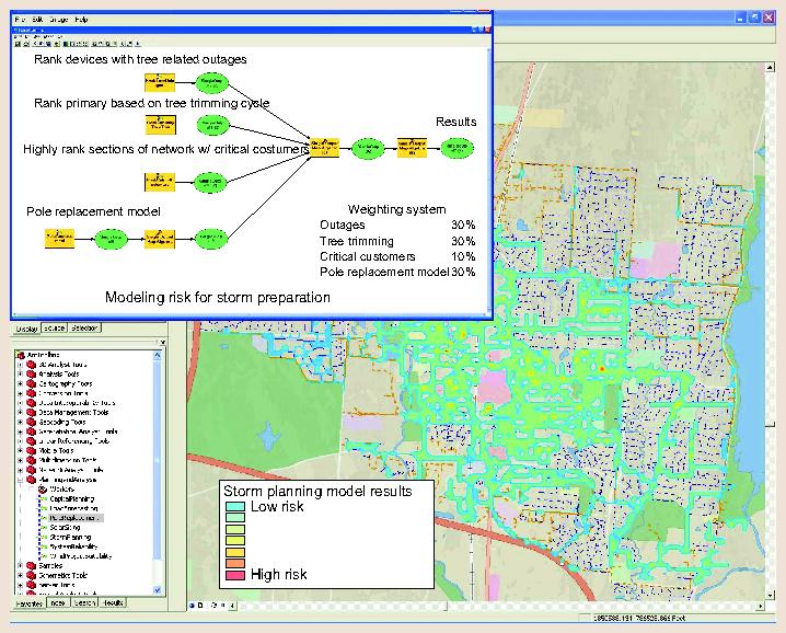 Gis In Energy And Utilities Springerlink