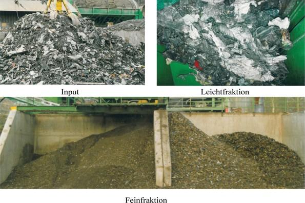 Abfallbehandlung und –beseitigung | SpringerLink