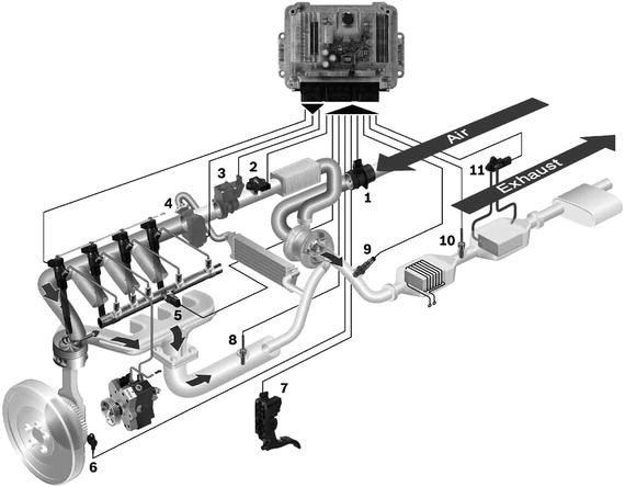 Fuel Injection System Control Systems | SpringerLink