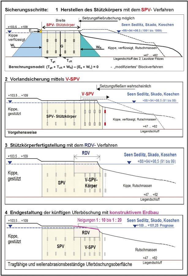 Schön Splendi Zeichnen Algorithmus Flussdiagramm Online Ideen ...