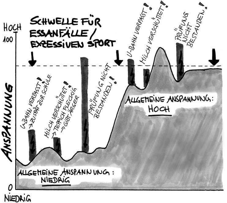 Interventionen zur Verbesserung der Emotionsregulation   SpringerLink