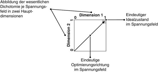 Individualisierte Produktion | SpringerLink
