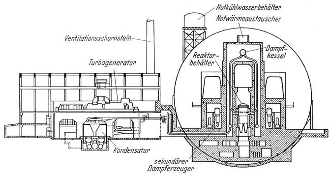Die Deterministik bei Auslegung, Konstruktion und Herstellung ...