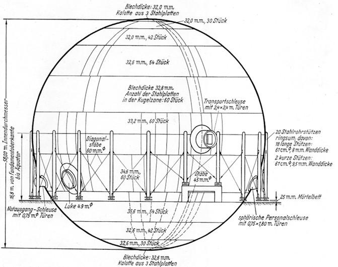 rund Styropor 10-20-30-40 Cm Ø MüHsam Dummy Set 7 Cm