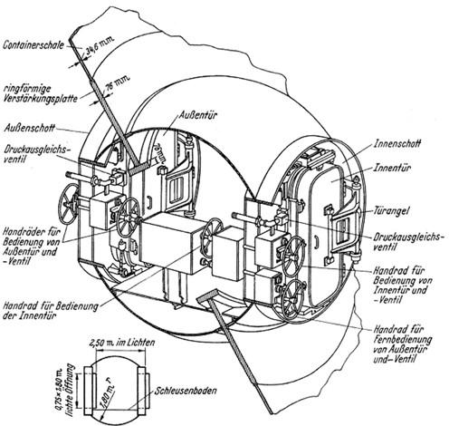 Die Deterministik Bei Auslegung Konstruktion Und Herstellung