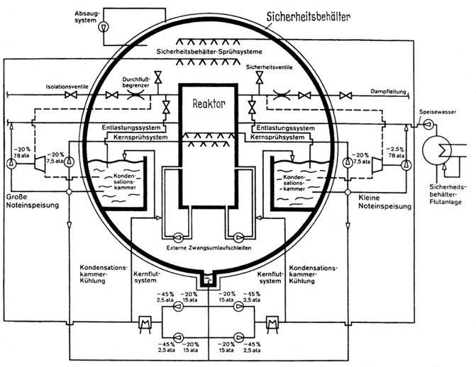 7 Cm Festsetzung Der Preise Nach ProduktqualitäT Quadratisch Styropor 15-25-35-45 Cm Ø Dummy Set