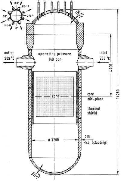 Die Sicherheit des Reaktordruckbehälters (RDB) von ...