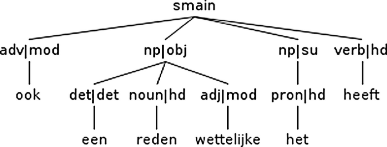 Fig.17.2