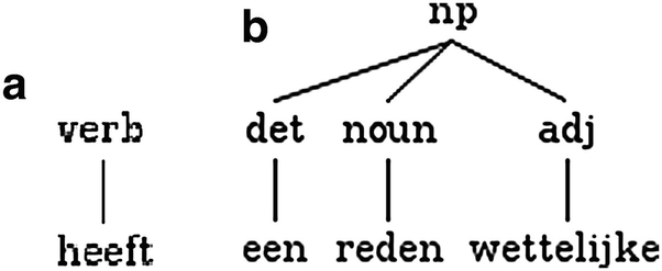 Fig.17.4