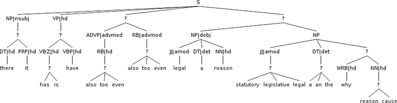 Fig.17.8