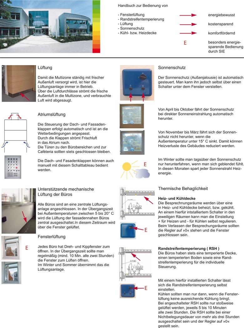 Anforderungen an Green Buildings | SpringerLink