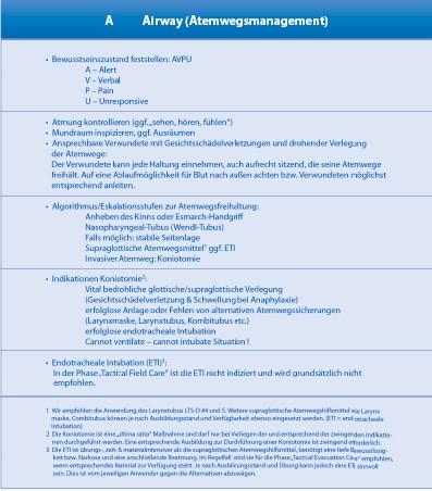 Leitlinien zur Verwundetenversorgung | SpringerLink