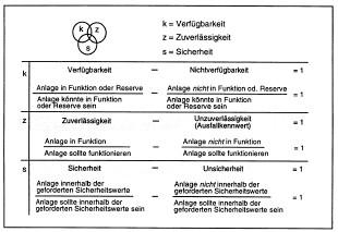 Abbildung 1.1