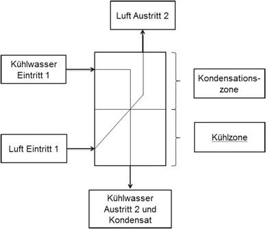 Niedlich 220 Trockner Schaltplan Galerie - Die Besten Elektrischen ...