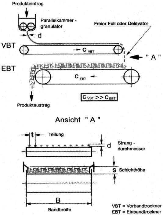 Großzügig Freier Blueprint Schöpfer Bilder - Die Besten Elektrischen ...