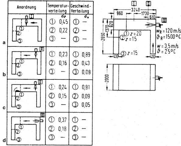 Groß Einzellinendiagramm Software Bilder - Der Schaltplan - greigo.com