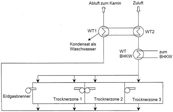Fein Amana Trockner Schaltplan Zeitgenössisch - Die Besten ...