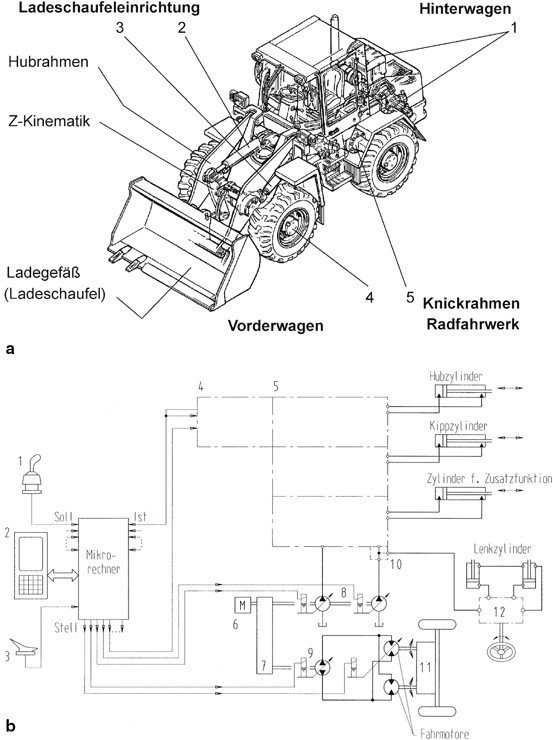 Fantastisch Sterling Lkw Schaltpläne Ideen - Elektrische ...