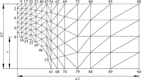 Elastisches kontinuum springerlink for Finite elemente analyse fur ingenieure pdf