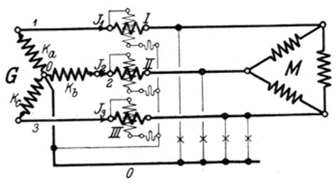 Fig.65.