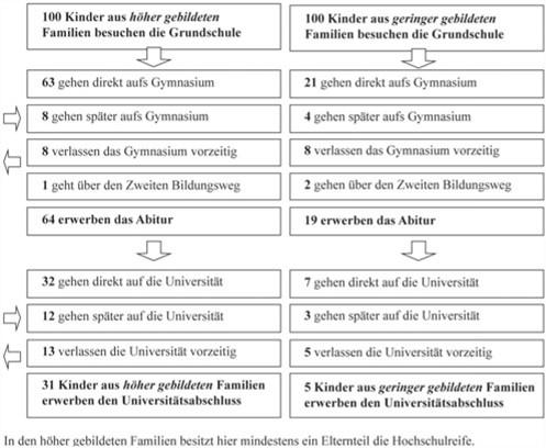 Erfreut Beispiel Lebenslauf Für Verwaltungsassistent In Der Bildung ...