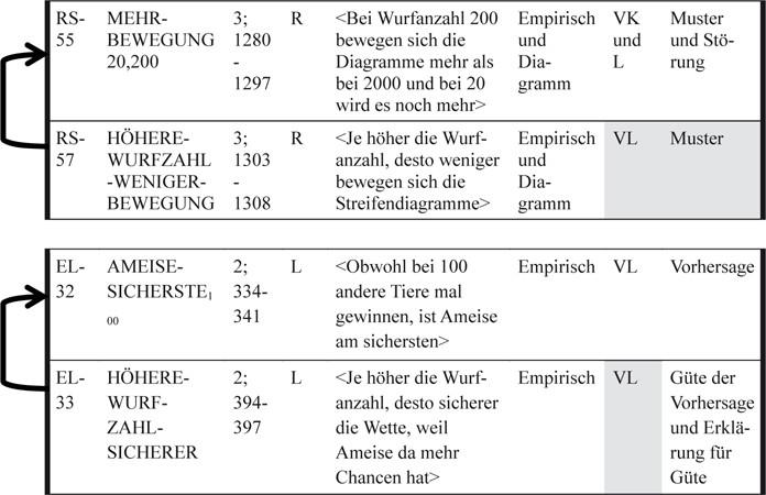 Groß Wunderkreis Controller Schaltplan Fotos - Schaltplan-Ideen ...