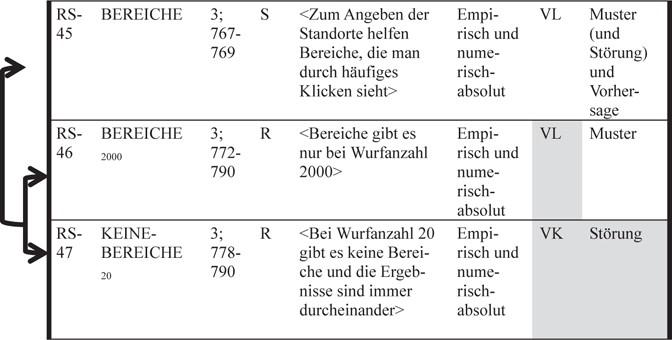 Empirische Befunde und Interpretationen   SpringerLink