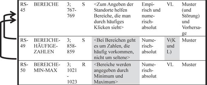 Großzügig Bereich Der Raute Arbeitsblatt Bilder - Arbeitsblätter für ...