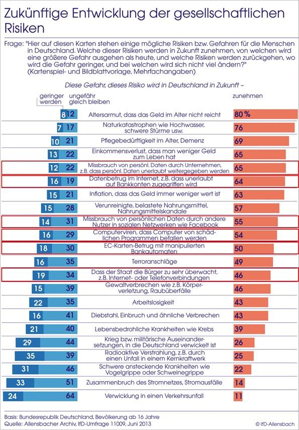 Fantastisch Gefahr Bericht Formularvorlage Zeitgenössisch - Beispiel ...