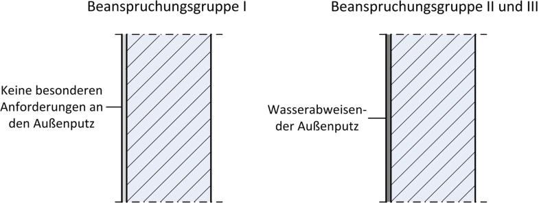 Abb. 3.55