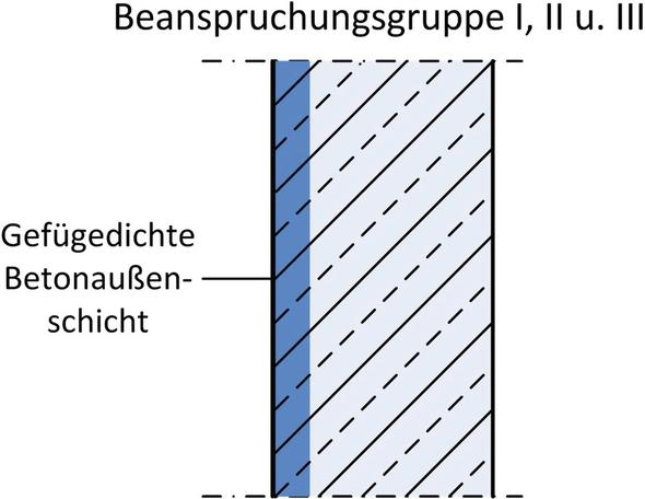 Abb. 3.58