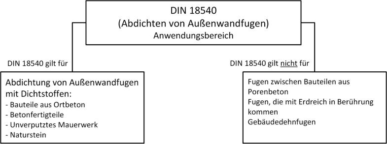 Abb. 3.63