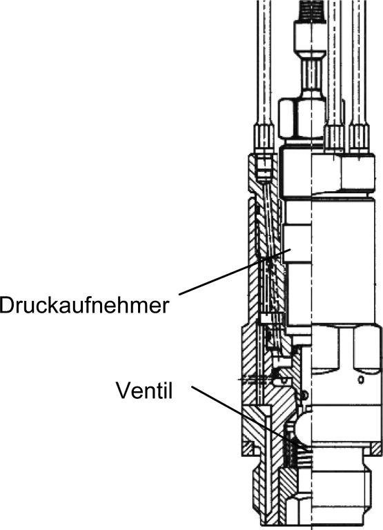 Druckindizierung | SpringerLink