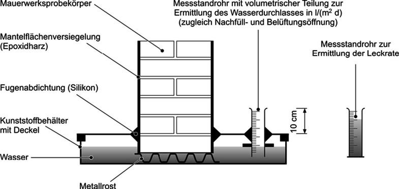 Abb. 24.8
