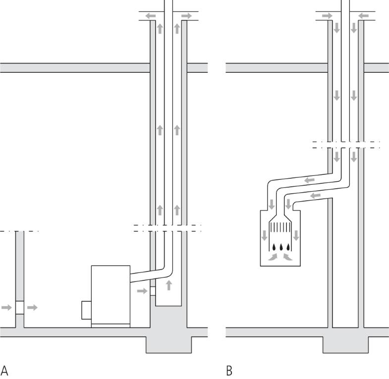 Elektrisches Element Zusatz Edelstahl Heizrohr für Warmwasserbereiter 2kw