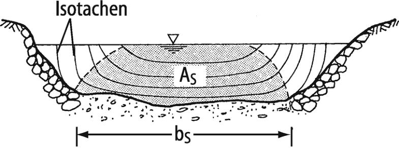 Abb. 30