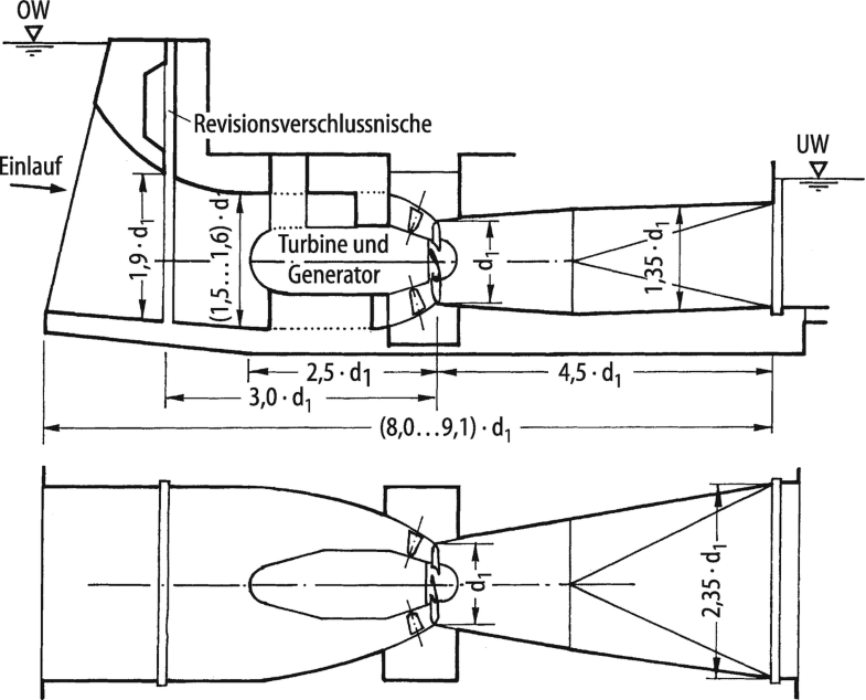 Abb. 37