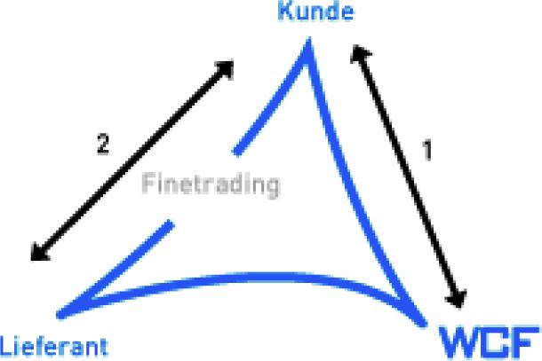 Sanierungs- und Restrukturierungsmaßnahmen | SpringerLink